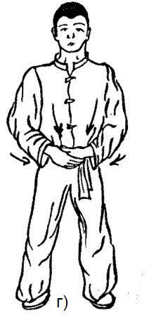 История Цигун Железной Рубашки