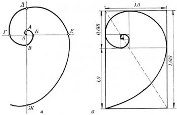 Любопытно. Геометрия и числа.