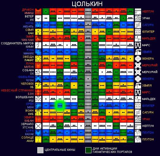 Календарь инков