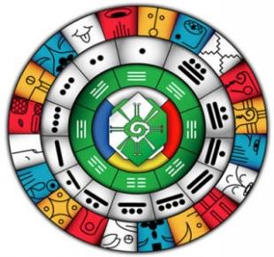 Календарь древних майя. Часть 3
