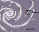 Астрология майя